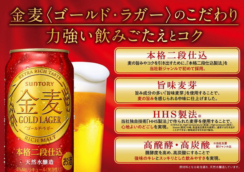 【第3のビールを飲み比べてみる】2020夏ー金麦ゴールドラガー